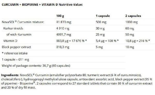 Nutrend Curcumin Bioperine+Vitamin D