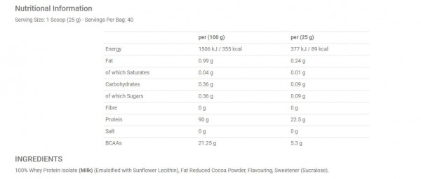 Applied Nutrition Iso-XP Special Flavours